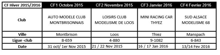 Dates%20et%20clubs%20CF%20Hivernal%202015-2016.jpg